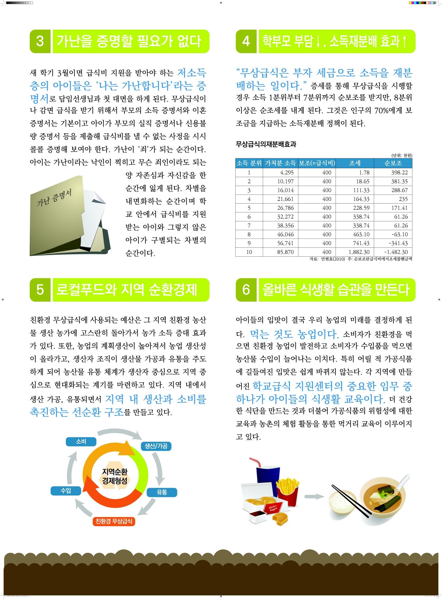 크기변환_20150621_친환경 무상급식 이유(NEW)_배경희.pdf.02.jpg