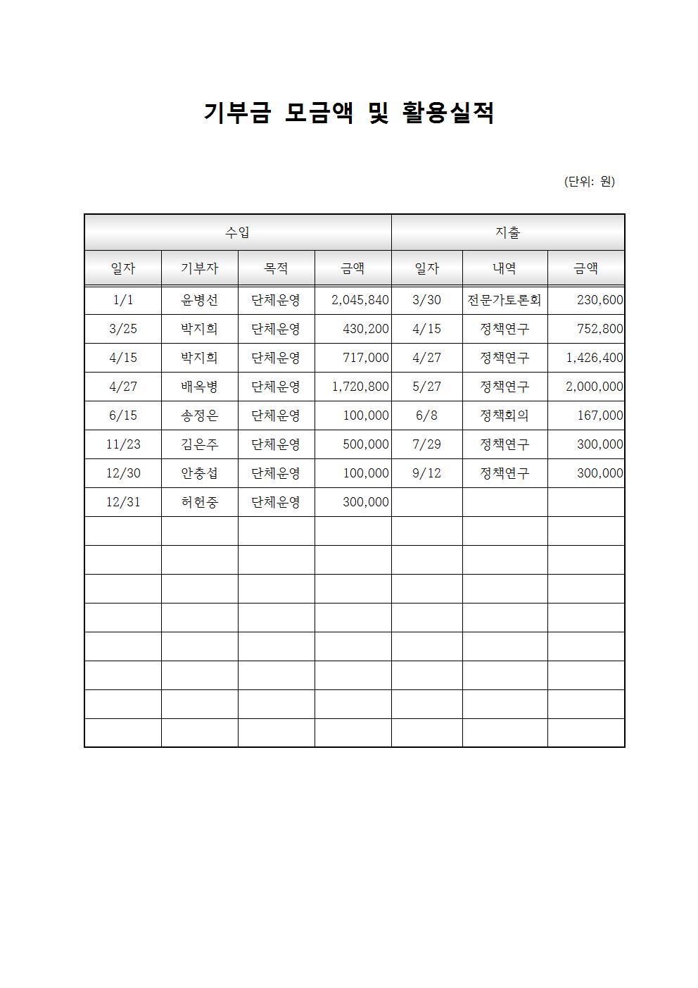 2016년 재정보고002.jpg