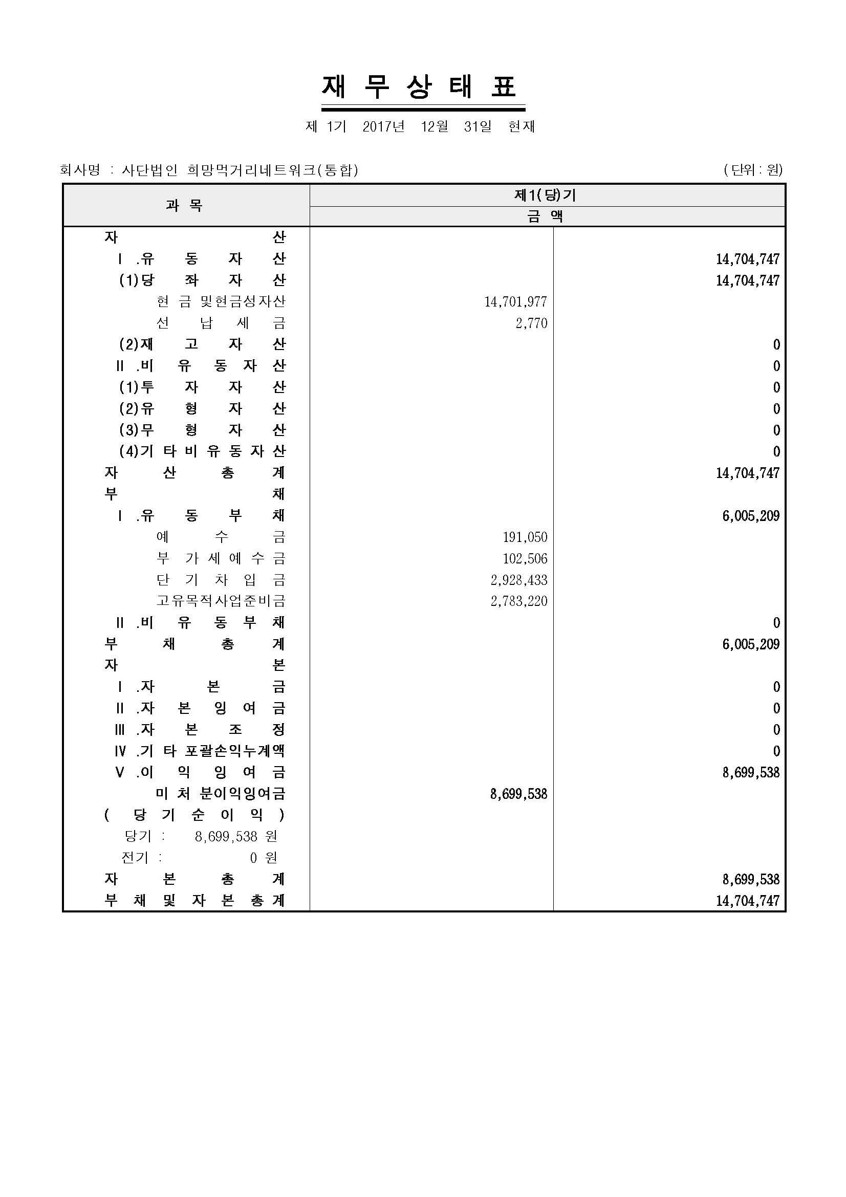 재무제표_사단법인 희망먹거리네트워크(통합)_페이지_1.jpg