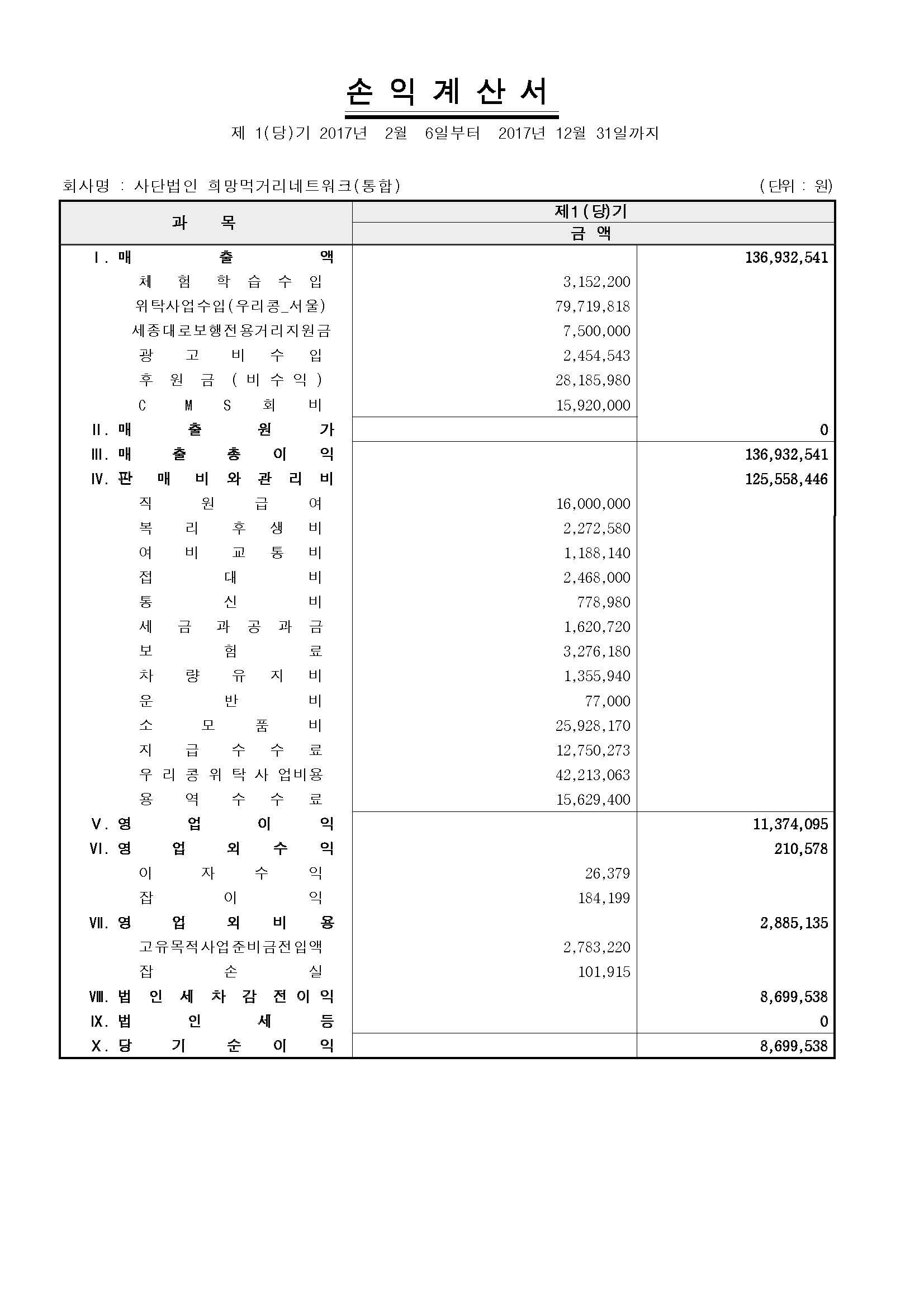 재무제표_사단법인 희망먹거리네트워크(통합)_페이지_2.jpg